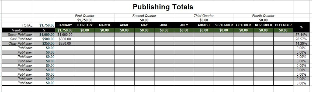 Spreadsheet where you input money from your publisher.